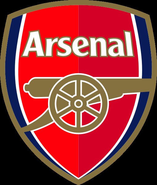 Top 10 Most Richest Soccer Clubs In The World Arsenal