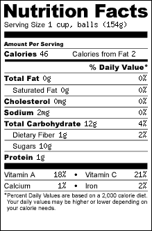 interesting nutrition fact watermelon nutrition label 10 Interesting Watermelon Nutrition Facts