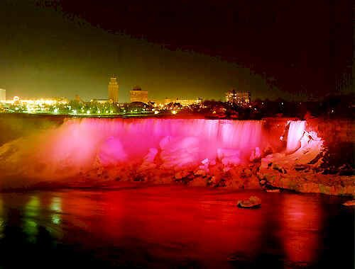 Niagara falls facts: nice view