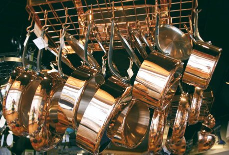 Facts about:  copper kitchenware