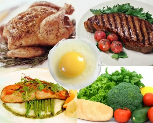 Facts about iron: Rich Iron Foods
