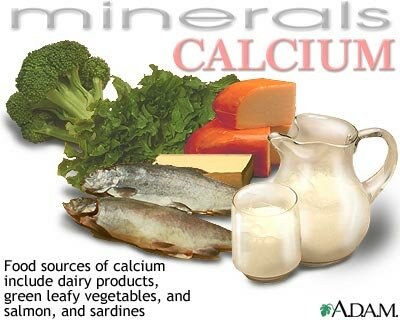 Calcium facts: healthy food