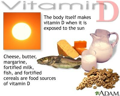 Calcium facts vitamin D 10 Interesting Facts about Calcium