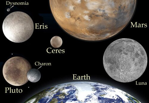 Solar system facts: Dwarf planets of solar system