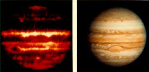 Jupiter facts: Beautiful jupiter
