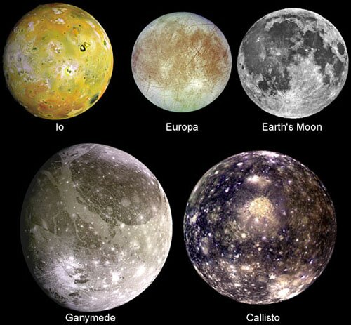 Jupiter facts: moons
