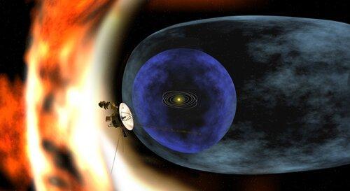 Uranus facts: Voyager 2