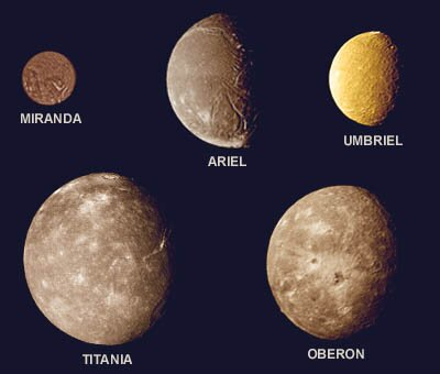 Uranus facts: moons