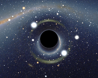 Facts about the Black Hole - Black Hole